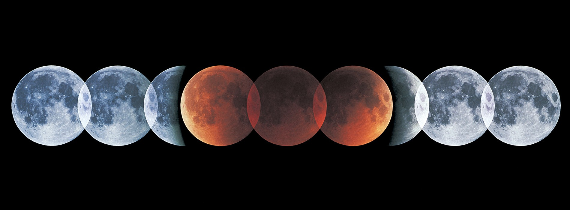 The Lunar Eclipse and the Prayer of Signs